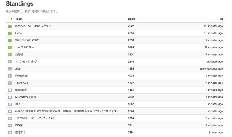 スクリーンショット 2014-11-08 13.30.43